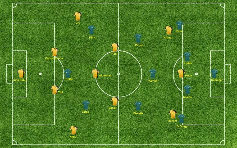 As duas equipes utilizaram o 4-3-3, mas com linhas diferentes, principalmente no meio-campo e ataque.