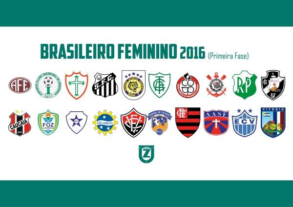 2016 BRASILEIRÃO FEMININO - ARTE